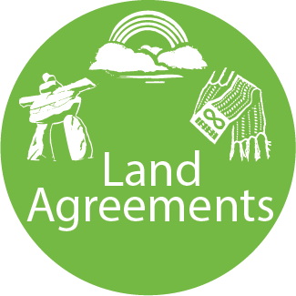 Land Agreements
